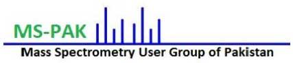 Mass Spectrometry User Group of Pakistan